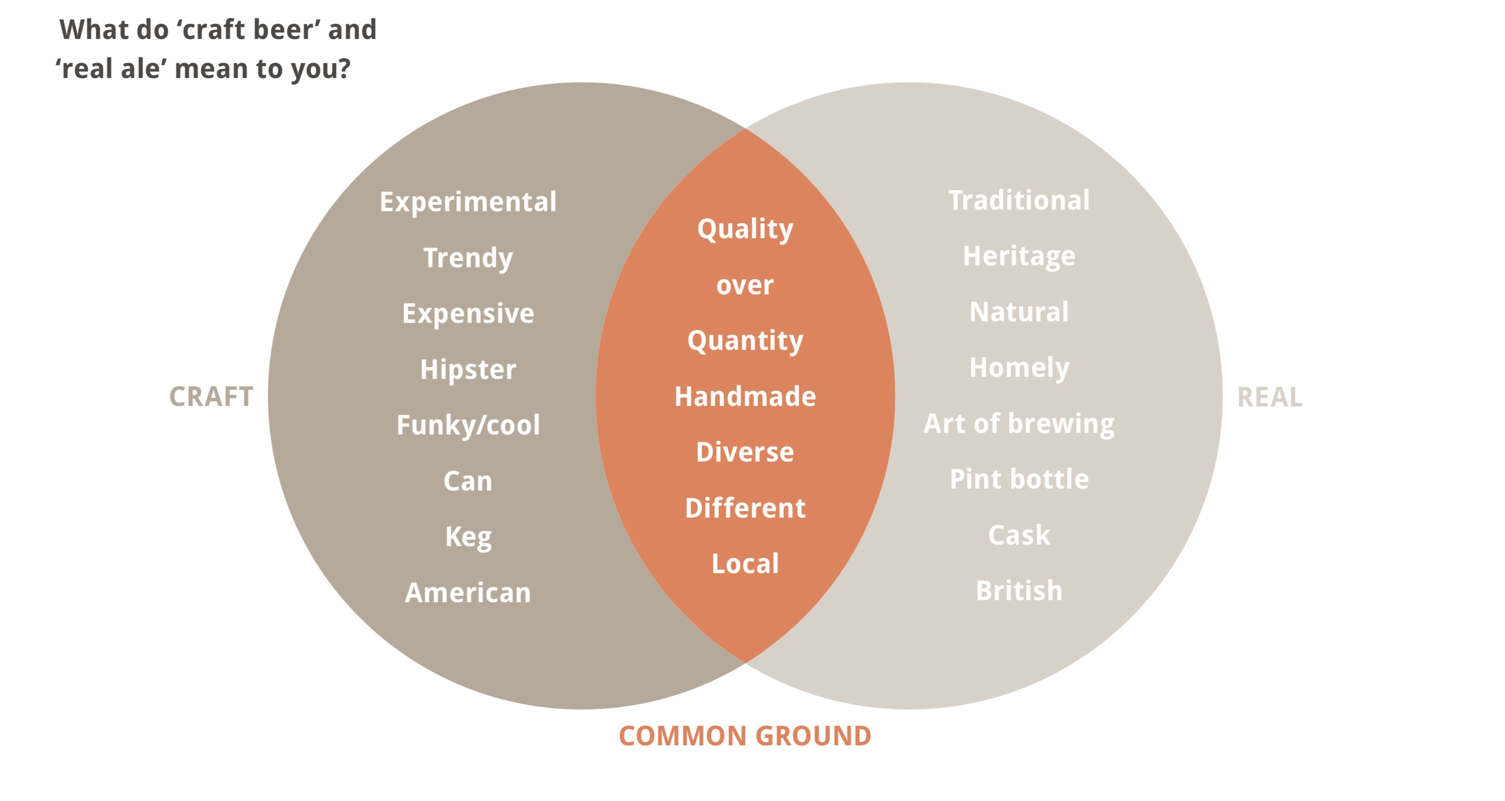 Craft Beer Archives Pete Brown Schematic For A Complete Led Pumpkin Candle With Numerous Parallel Cask Is Traditional Part Of British Heritage Whereas Modern Trendy And American Despite The Protestations Die Hards That Its